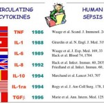 Within 10 years, the main pro and anti-inflammatory cytokines were identified in era of sepsis patients.  (adapted from Cavaillon et al. Scand. J. infect. Dis. 2003, 33, 535)