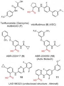 DHODH inhibitors